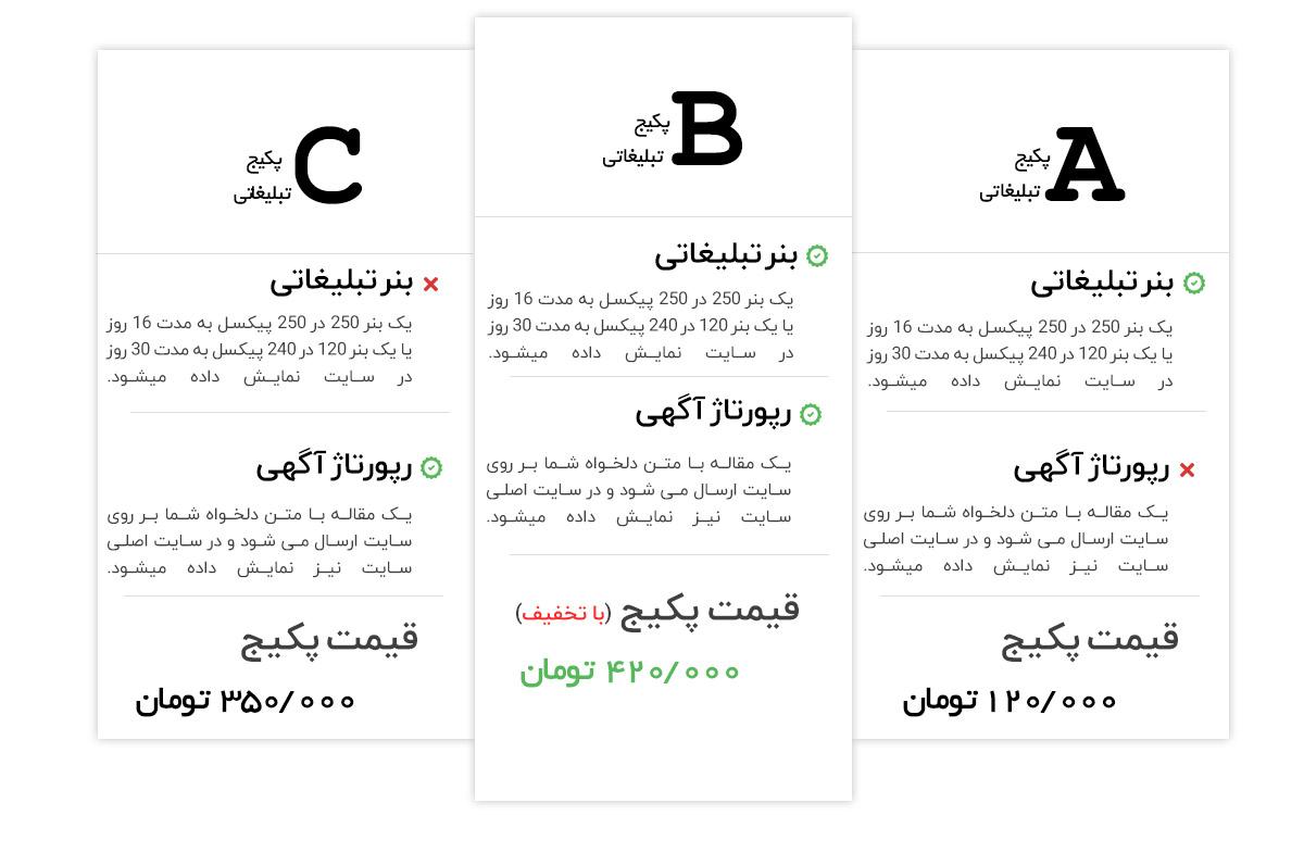 تبلیغات در وردپرس سورس